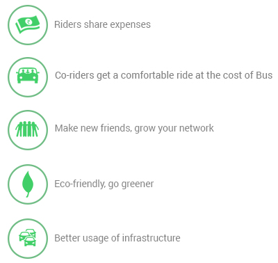 Benefits 1)Riders share expenses 2)Co-riders get a comfortable ride at the volvo 3)Make new friends, grow your network 4)Eco-friendly, go greener 5) Better usage of infrastructure