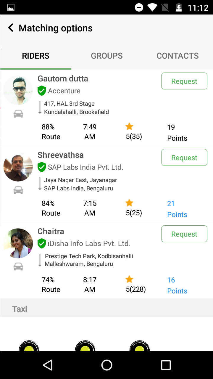 List of Carpool users on the route